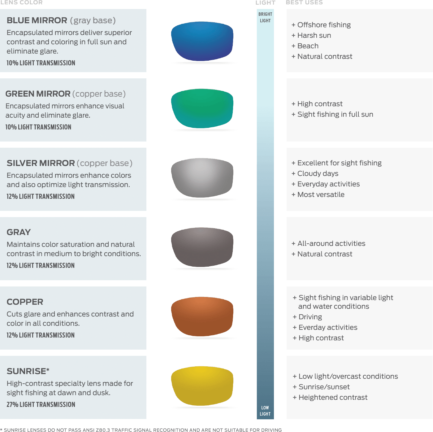 Costa Del Mar Lens Color Chart